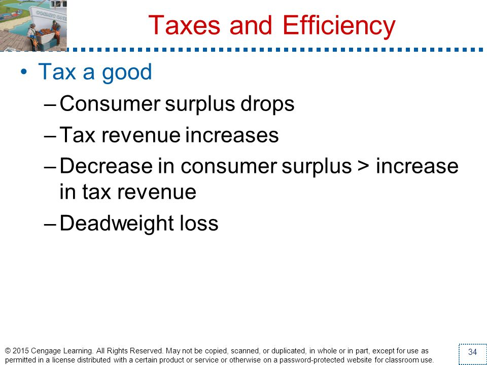 Taxes and Efficiency Tax a good Consumer surplus drops