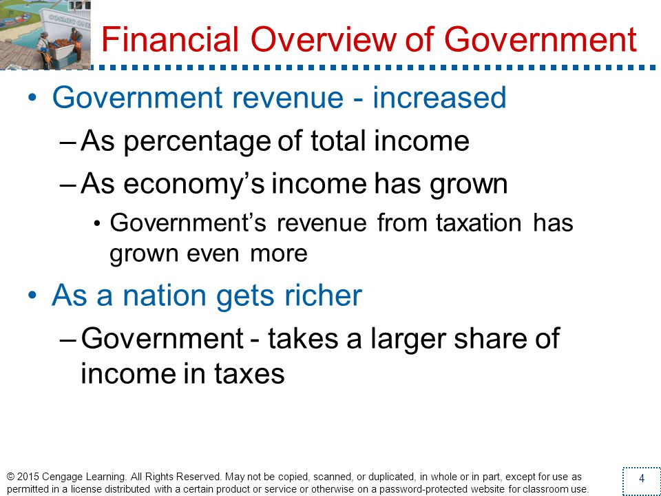 Financial Overview of Government