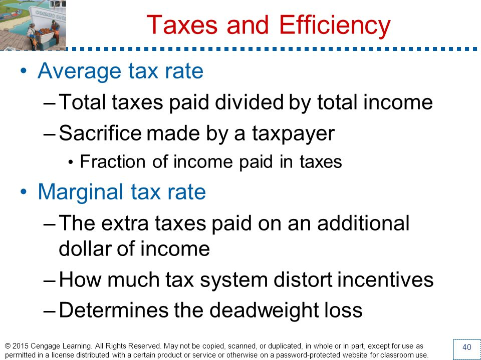 Taxes and Efficiency Average tax rate Marginal tax rate