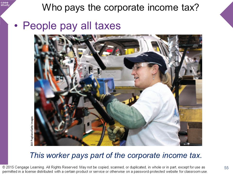 Who pays the corporate income tax