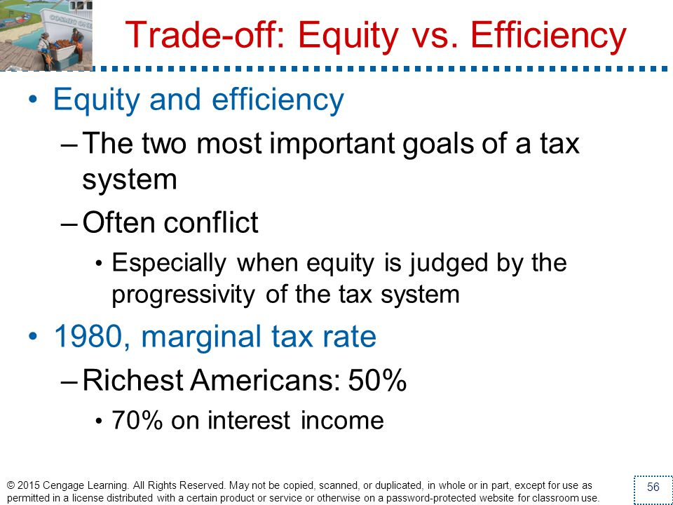 Trade-off: Equity vs. Efficiency