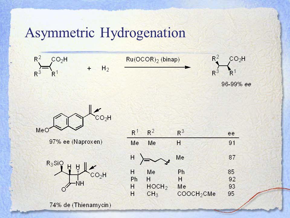 Chem 1140 Catalysis General Principles Ppt Video
