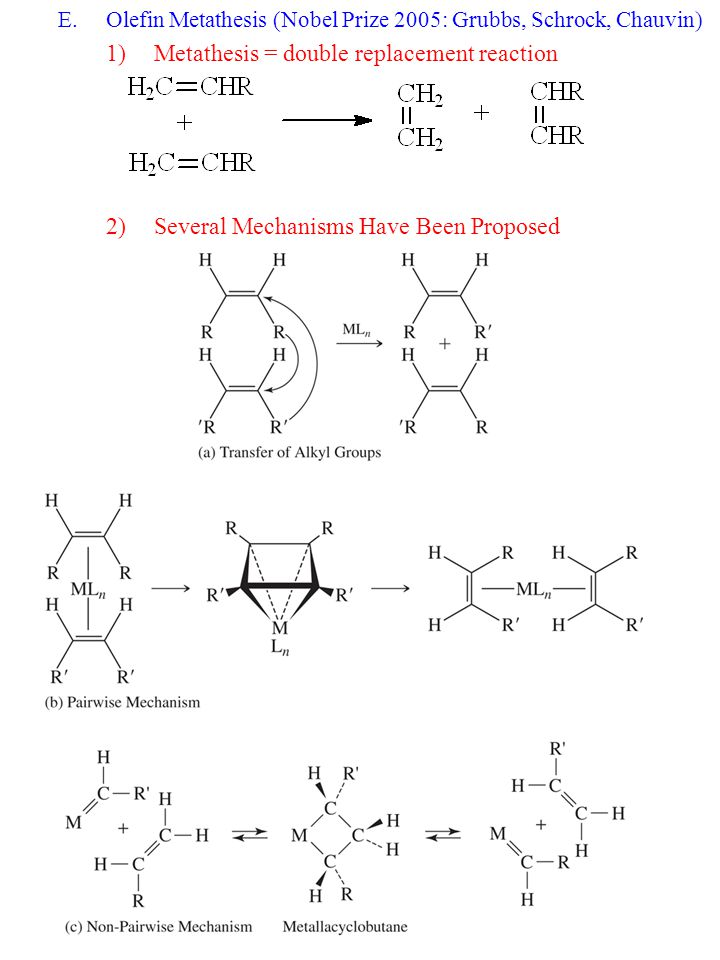 chauvin metathesis What is it olefin (synonym = alkene) metathesis is an organic reaction that entails the redistribution of fragments of alkenes (olefins) by.