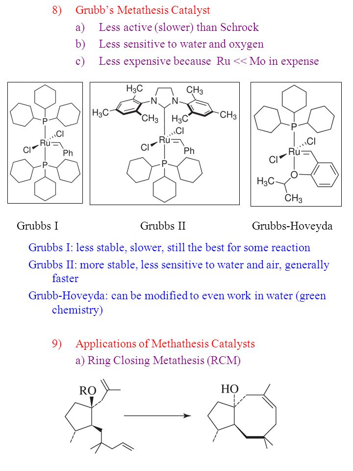 schrock metathesis Olefin metathesis robert h grubbs the arnold and mabel beckman laboratory of chemical synthesis, division of chemistry and chemical engineering,  oxidation state alkylidene complexes of schrock did not induce olefin metathesis16 the fischer carbenes, which are low oxidation state carbenes, were shown to be olefin.