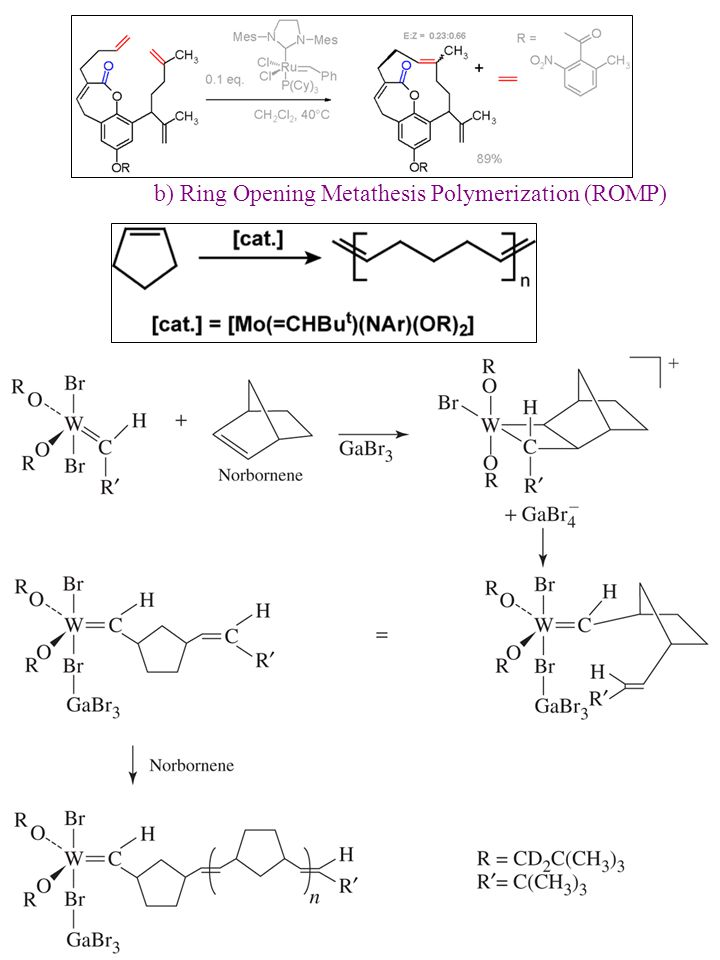 ring opening metathesis polymerization catalysts Ring-opening metathesis polymerization (romp) is a type of olefin metathesis chain-growth polymerization that produces industrially important products.