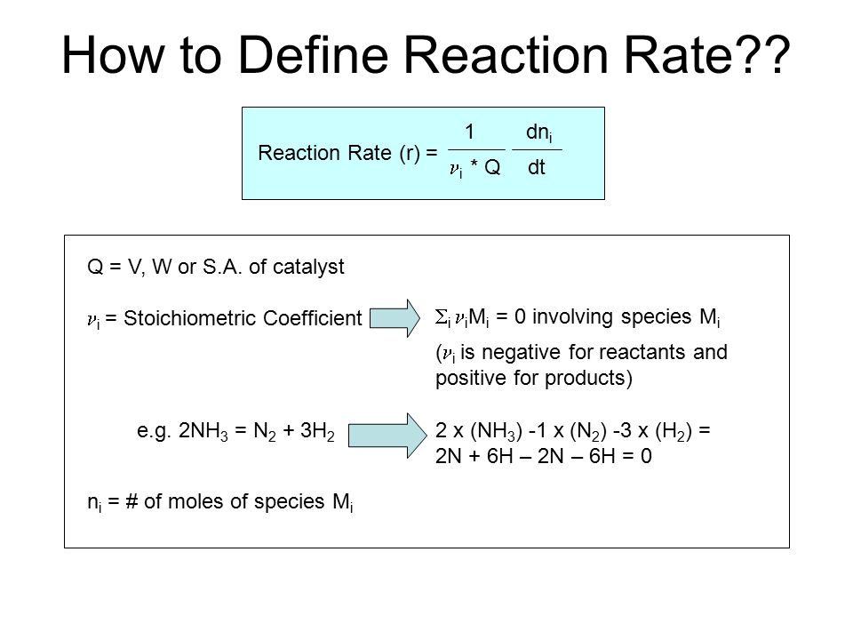 How to Define Reaction Rate