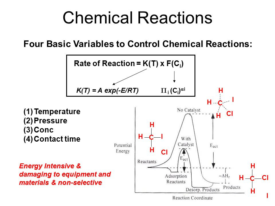 Chemical Reactions Four Basic Variables to Control Chemical Reactions: