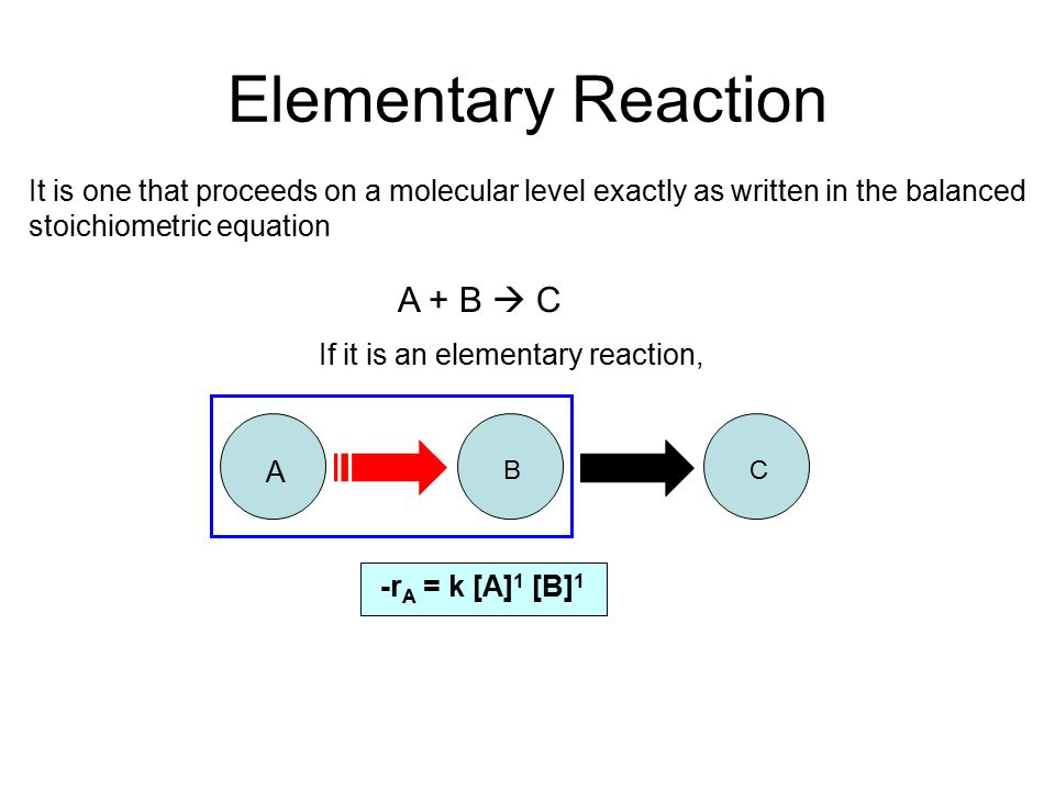 Elementary Reaction A + B  C