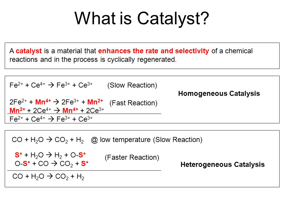 What is Catalyst