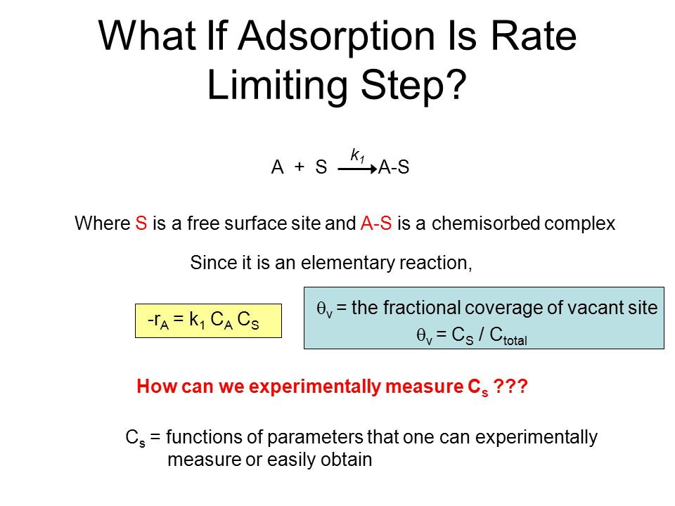 What If Adsorption Is Rate Limiting Step