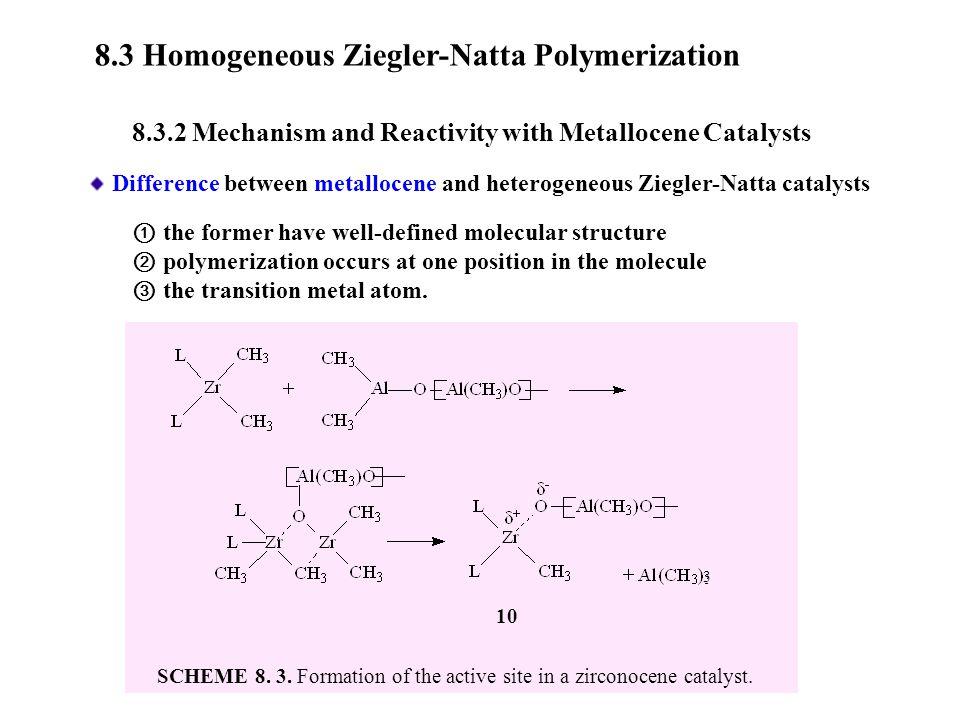 8 1 Introduction 8 2 Heterogeneous Ziegler Natta