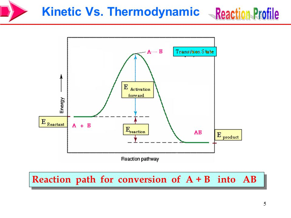 kinetic vs thermo Increasing temperature will increase molecular speed an object with less massive molecules will have higher molecular speed at the same temperature when kinetic temperature applies, two objects with the same average translational kinetic energy will have the same temperature internal or.