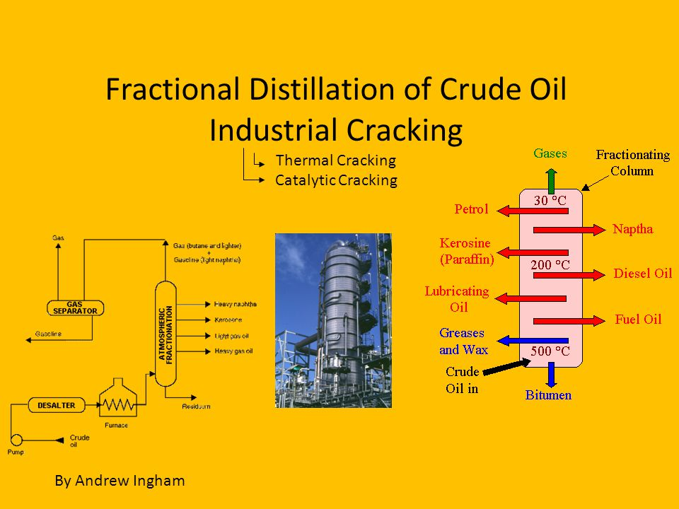 Fractional Distillation of Crude Oil Industrial Cracking Thermal Cracking Catalytic Cracking