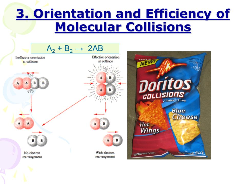 3. Orientation and Efficiency of Molecular Collisions