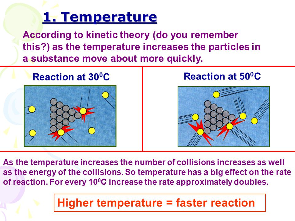 1. Temperature Higher temperature = faster reaction