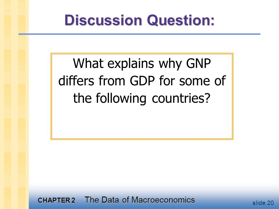 (GNP – GDP) as a percentage of GDP for selected countries, 1997.