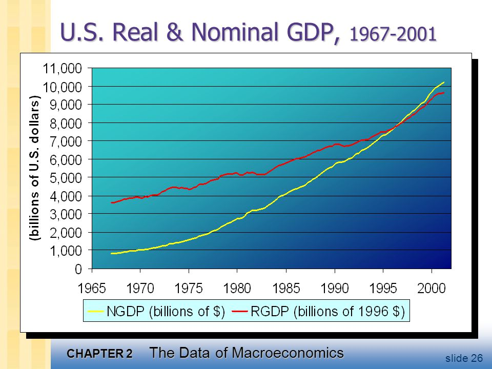 GDP Deflator The inflation rate is the percentage increase in the overall level of prices.