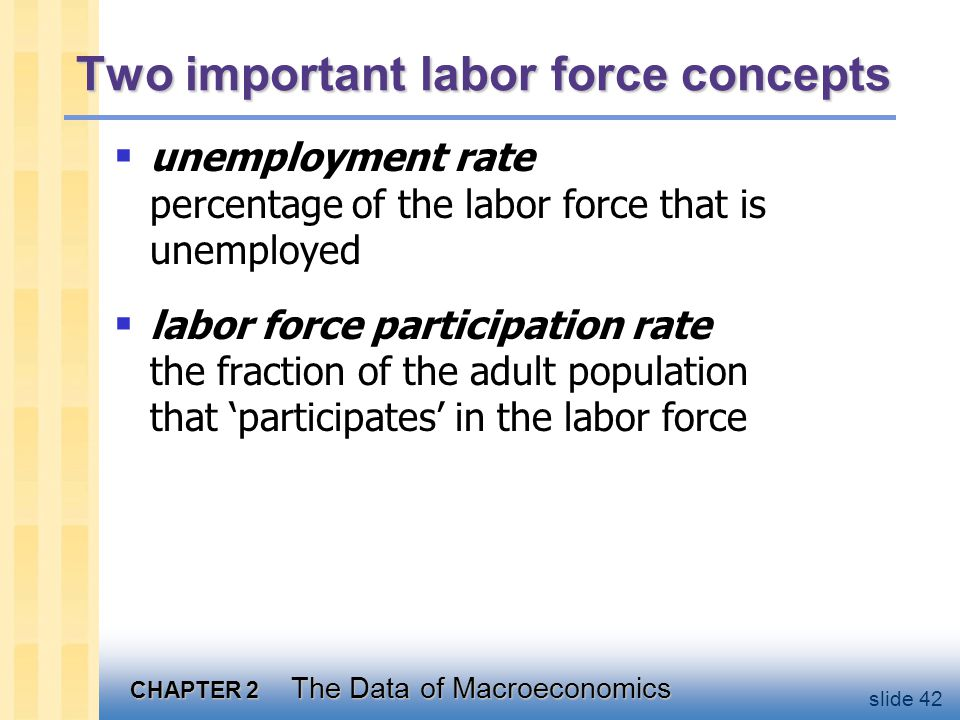Compute percentage changes in labor force statistics