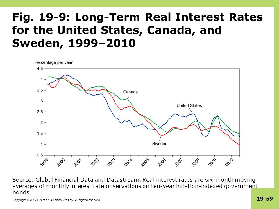 International Monetary Systems: An Historical Overview ...