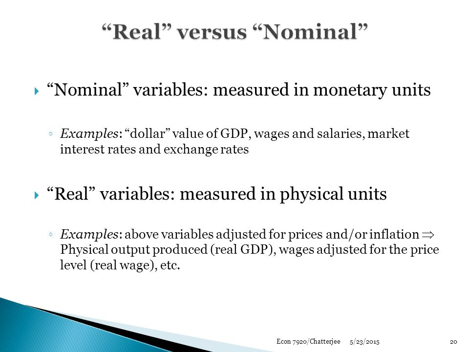 Nominal Interest Rate