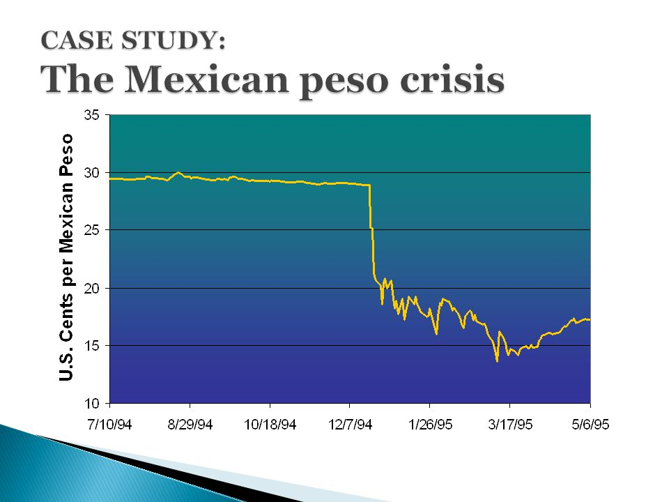 mexican peso case study The devaluationary spiral of the peso began with the fall in oil prices in mid-2014  at the time, the depreciation was easy to explain in terms of.