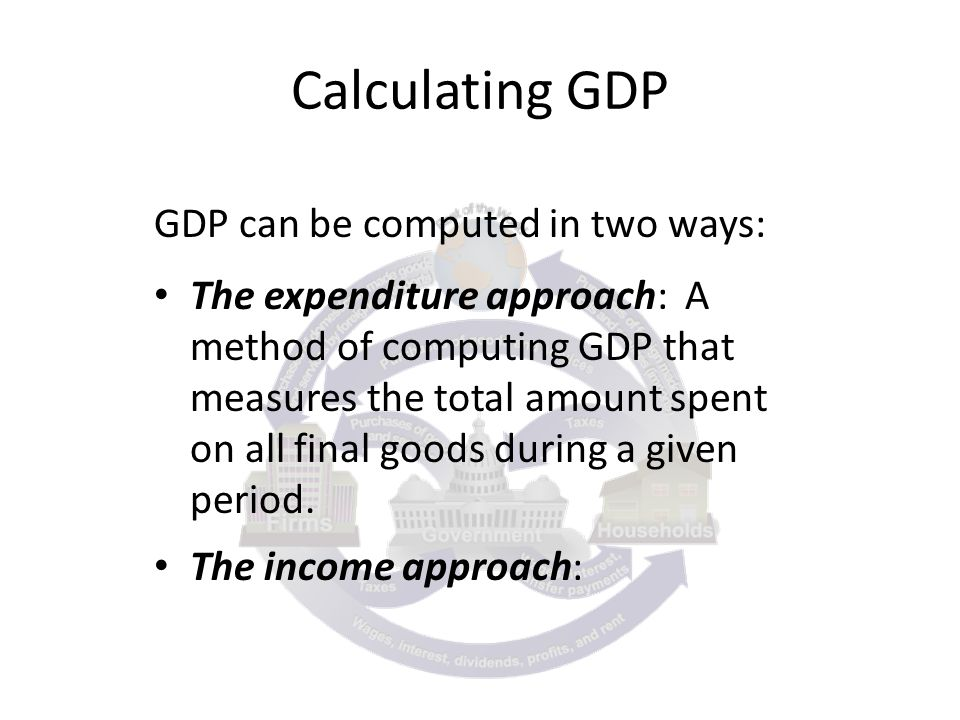 Calculating GDP GDP can be computed in two ways:
