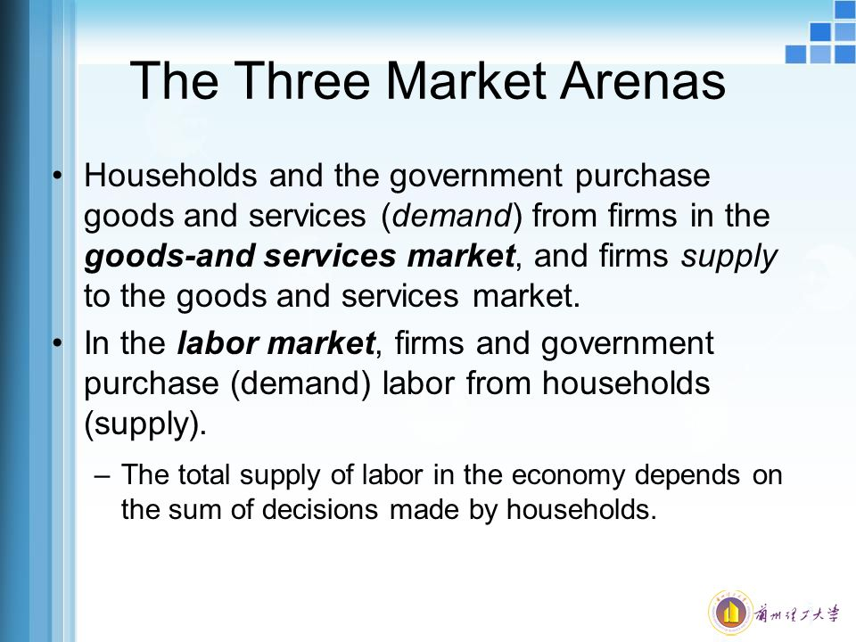 what are the three market arenas in economics Wherever the three-time nba champion goes, businesses and jobs follow  of  millions or billions of dollars to fund new stadiums and arenas.