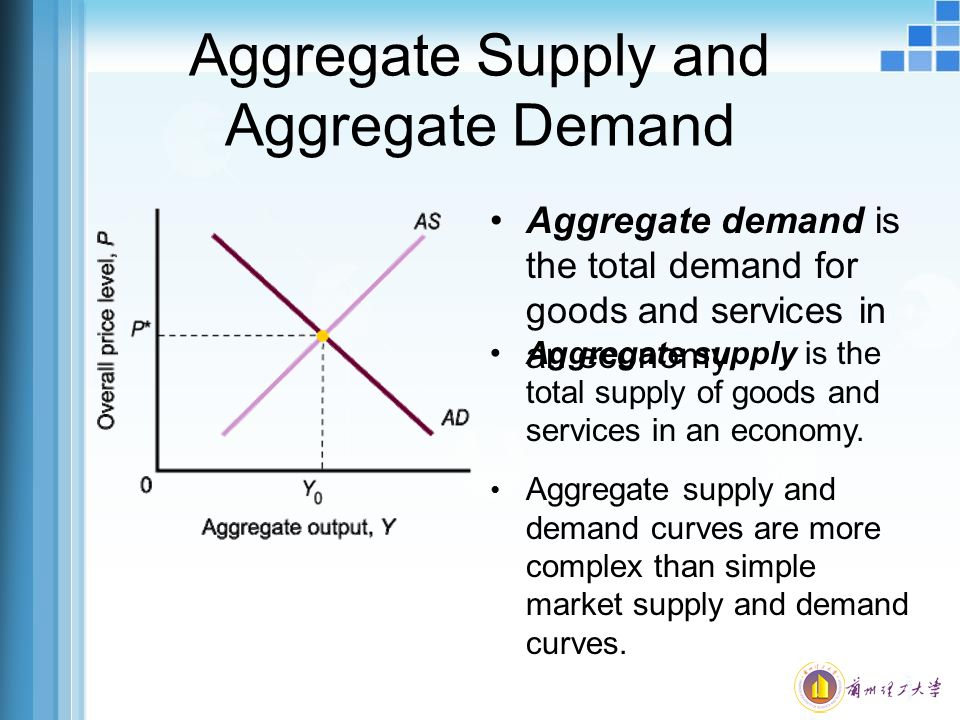 supply and demand and stationary aggregate