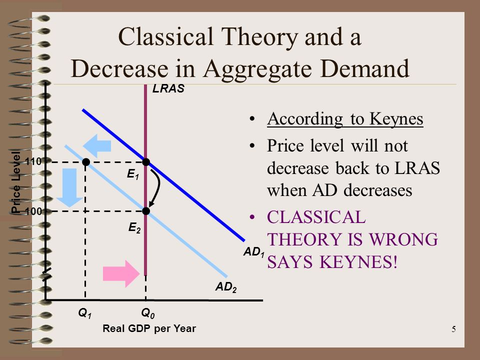 classical theory and its effects on Classical organization theory: from generic management of  effects of human action which transcends its  classical organization theory is.