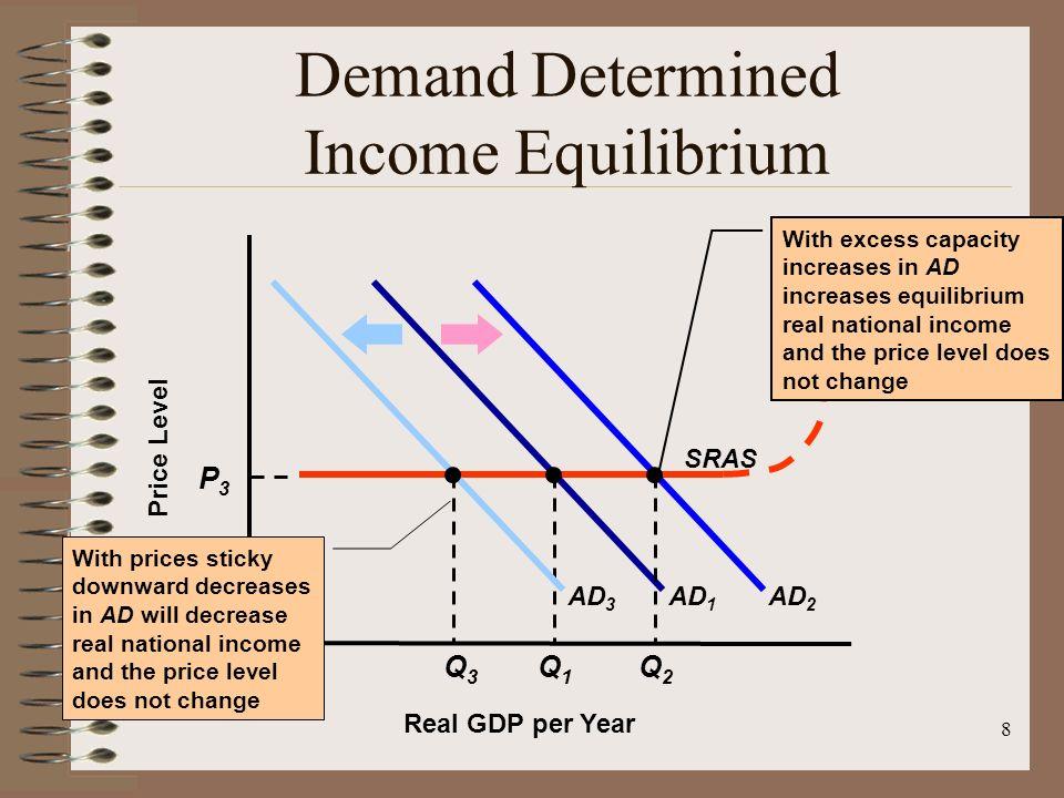 classical and keynesian economics pdf