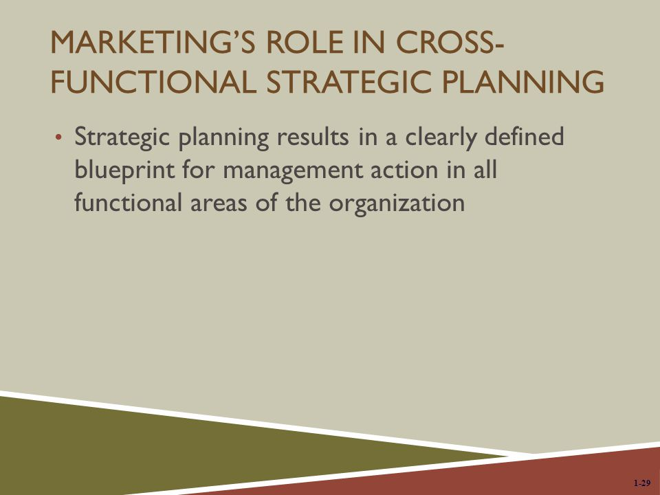 Strategic planning and the marketing management process ppt marketings role in cross functional strategic planning malvernweather Choice Image