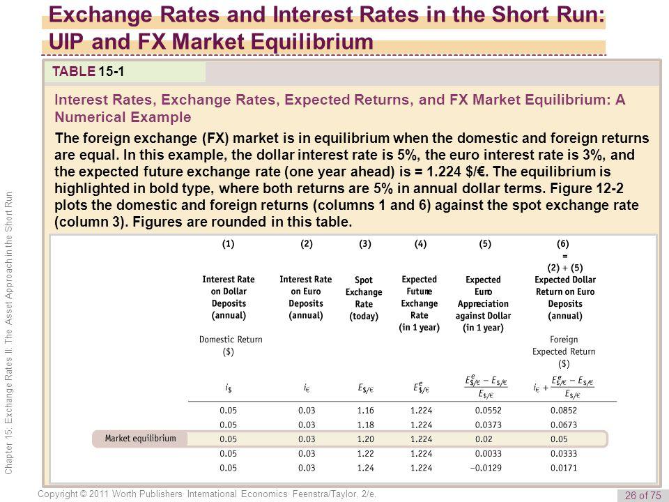 Uk forex spot exchange rates