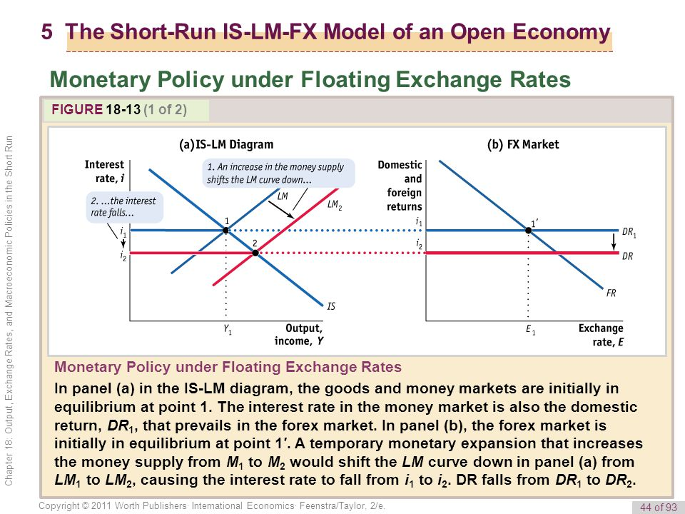 open economy is lm summary View notes - ecos3007_topic_2_sem1_2014 from ecos 3007 at university of sydney 2 open-economy macroeconomics (i): recap and extension summary external balance, the interest rate and income the bp.