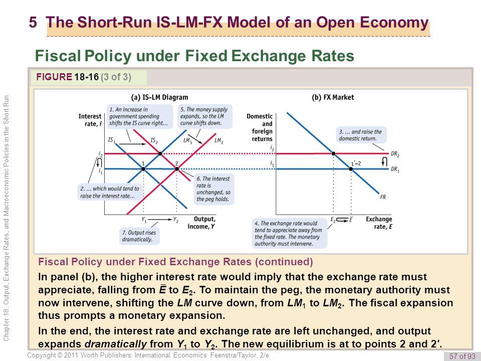 Fx economy
