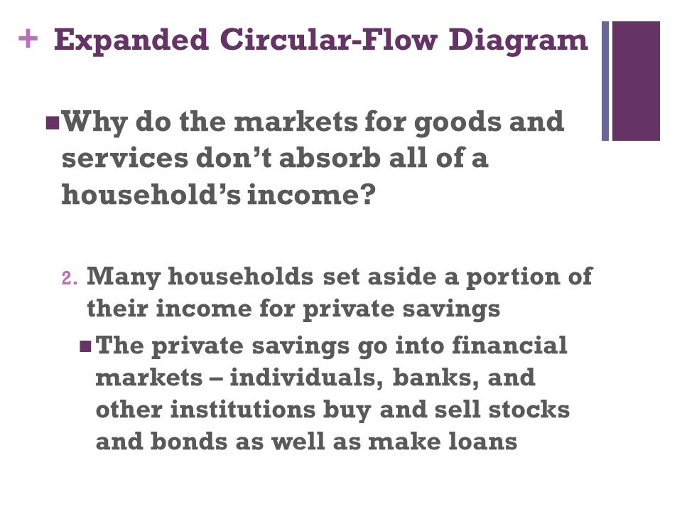 expanded circular flow diagram - How To Make A Circular Flow Diagram
