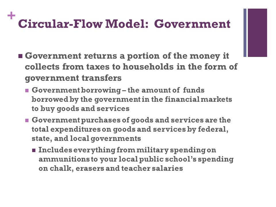 Circular-Flow Model: Government