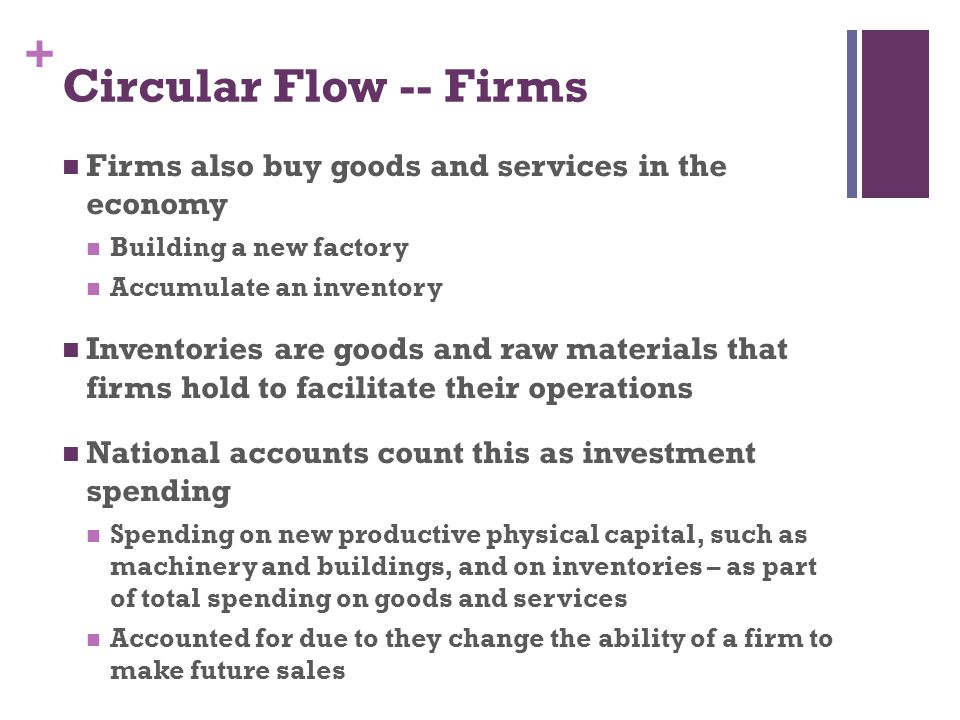 Circular Flow -- Firms Firms also buy goods and services in the economy. Building a new factory. Accumulate an inventory.