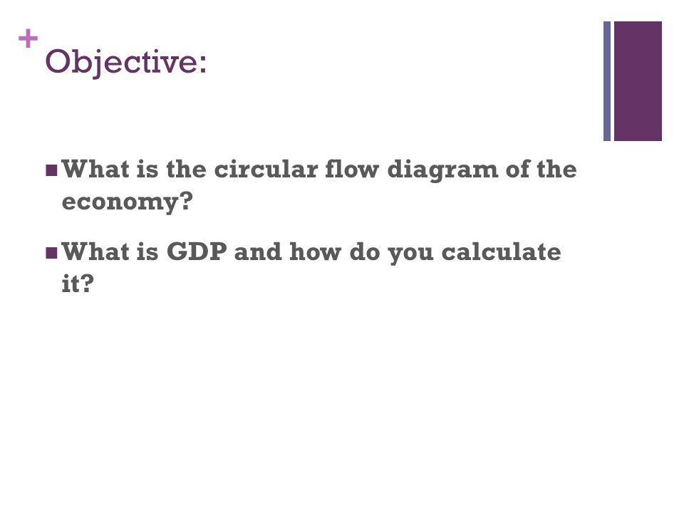 Objective: What is the circular flow diagram of the economy