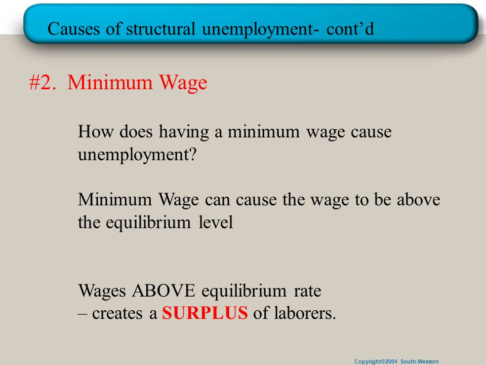 minimum wage causes unemployment Above the equilibrium, the national minimum wage can cause unemployment of q3-q2 3 certain industries vulnerable to a 'living wage' it is argued labour intensive industries, where labour costs are a high percentage of overall costs could be hit by a high national minimum wage.