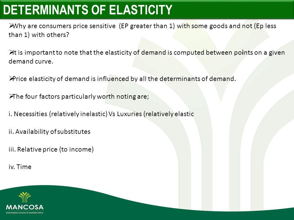 essays on elasticity of demand We have put together a team of expert essay writers who are highly competent in effective academic writing back to homepage elasticity of demand elasticity of demand.