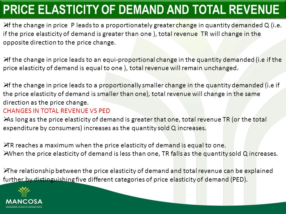 relationship between demand elasticity and total revenue