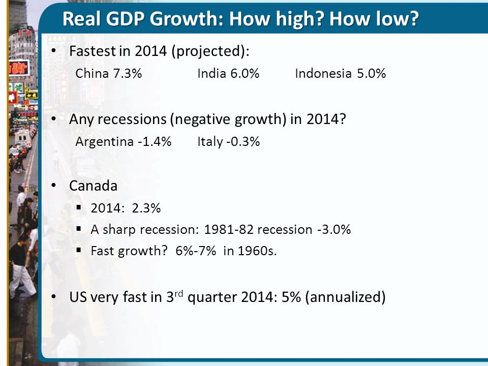 Real GDP Growth: How high How low