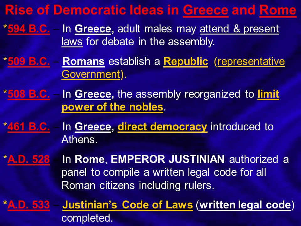 Rise of Democratic Ideas in Greece and Rome