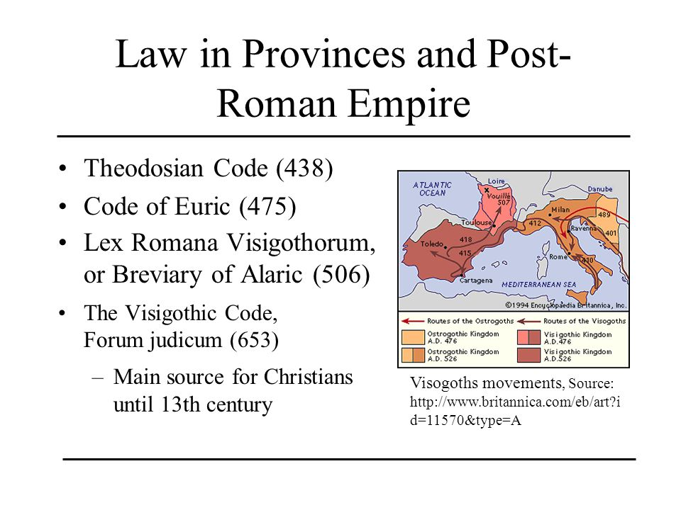 Law in Provinces and Post-Roman Empire