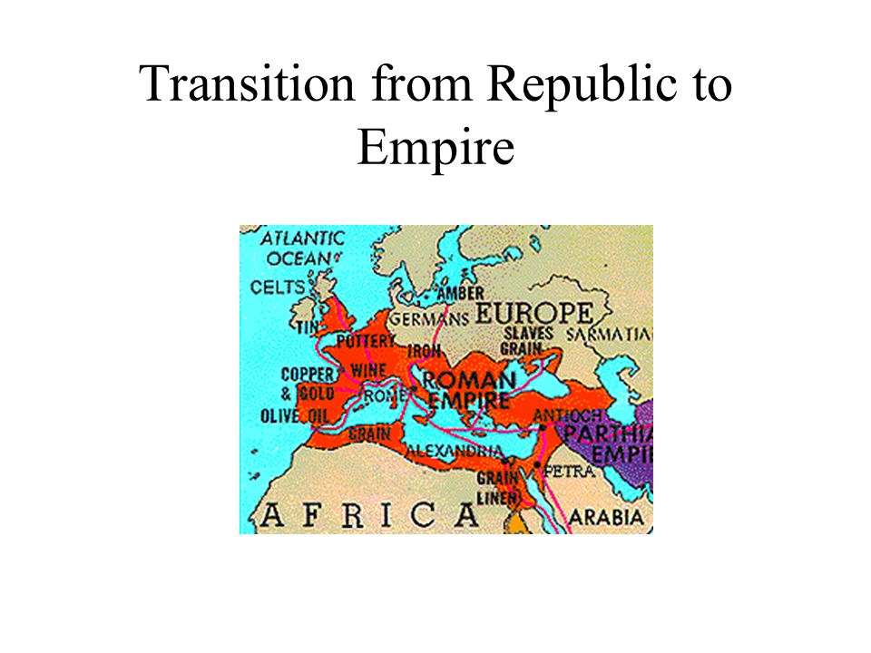 Transition from Republic to Empire