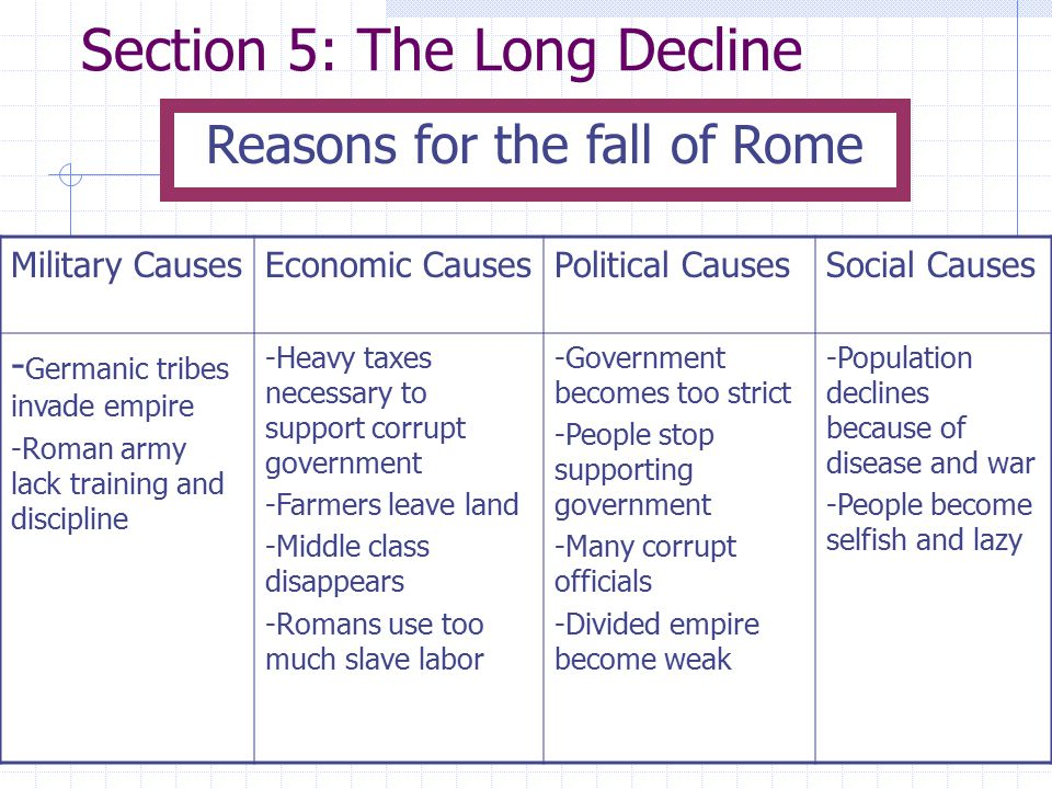 the important reasons for the decline of the roman empire The causes for the decline of the roman, han and gupta empires  a  combination of internal weakness and invasion led to important changes, first in  china,.