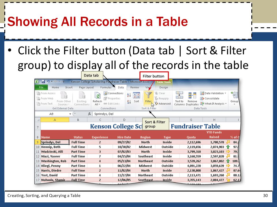 Showing All Records in a Table