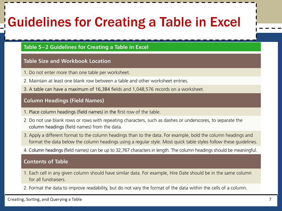 Guidelines for Creating a Table in Excel