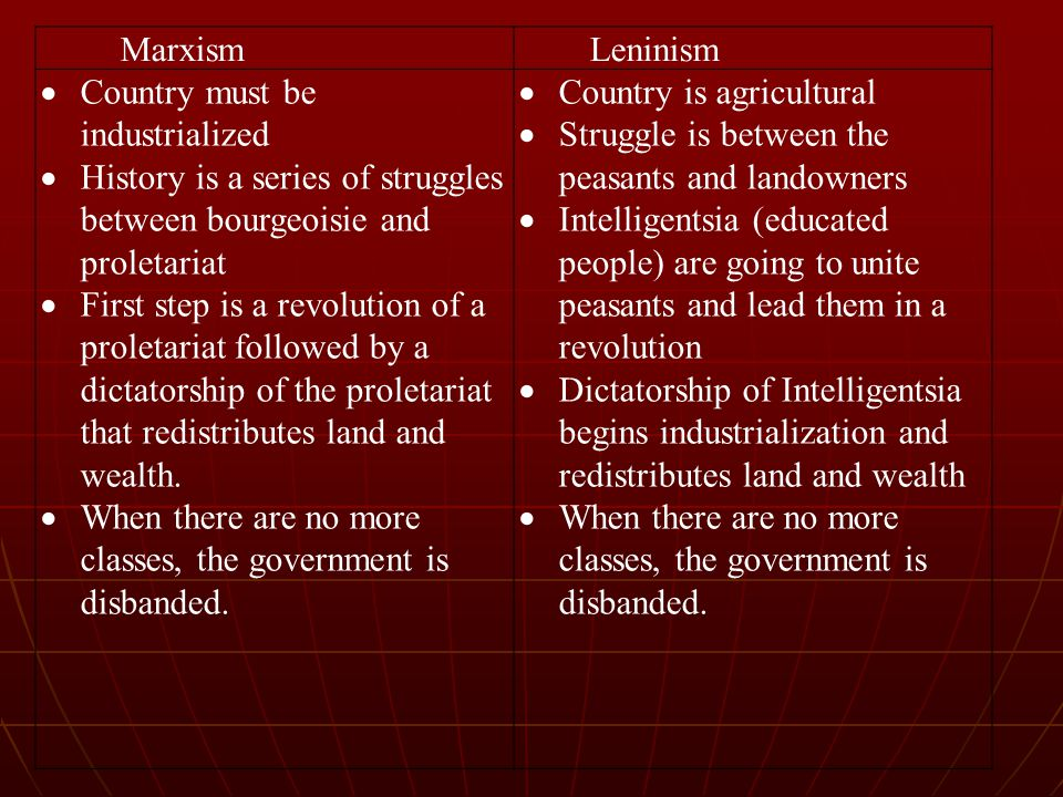 the relationship between proletariat and bourgeoisie revolution