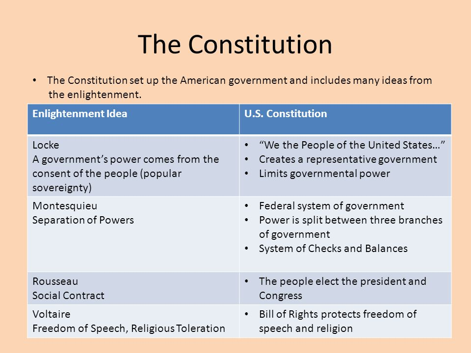 an analysis of the american society and the constitutional rights Constitution of the united states we the people of the united states, in order to form a  exclusive right to their respective writings and discoveries.